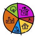 Free Circle Percentage Of City. Stock Image - 27514511