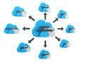 Free Cloud Computing Stock Photo - 27692070