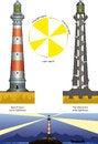 Free Lighthouse Stock Image - 28641931
