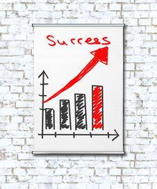 Flipchart On Wall. Royalty Free Stock Photos