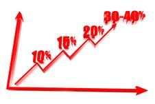 Free 10-40 Percent Stock Photo - 30312790