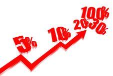 Free 5-100 Percent Stock Photography - 30312802