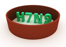 Free H7N9 Quarantine Stock Photo - 30673070