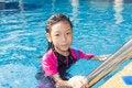 Free Girl Side Of Swimming Pool Stock Image - 30801441