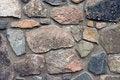 Free Stone Wall. Stock Image - 30929471