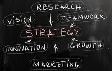 Business Ideas Handwritten With Chalk On A Blackboard Stock Image
