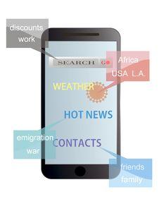 Free Smartphone Stock Photo - 33772040