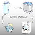 Free Simple Illustration Washing Evolution Stock Photography - 34168922