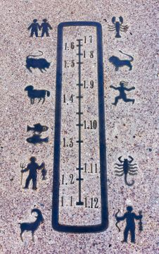 Close-up On Horizontal Zodiacal Sundial Royalty Free Stock Images