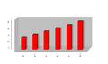 Free Graph With Red Bars Stock Photography - 35610462