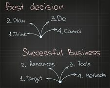 Free Best Decision Successful Business Stock Photography - 36121562