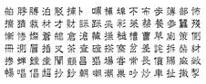 Free Chinese Characters V4 Stock Images - 4002204