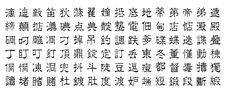 Free Chinese Characters V7 Royalty Free Stock Photo - 4002265
