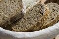 Free Bread Stock Photography - 4551232