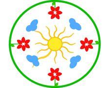 Free Summertime Clock Royalty Free Stock Photos - 5191228