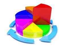 Free Color Diagram Stock Photos - 5285593