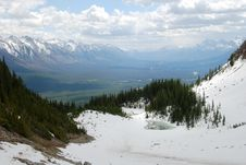 Mountain Rundle And Bow Valley Royalty Free Stock Photography