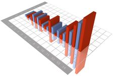 Free 3-D Business Bar Graph Royalty Free Stock Image - 5525386