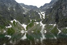 High Mountains Over Lake Stock Photo