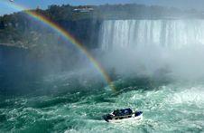 Free Niagara Falls Royalty Free Stock Photos - 5896418