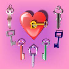 Keys From Heart