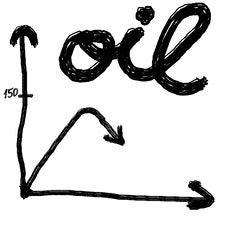 Oil Graph Stock Image