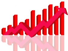 Financial Growth-red Arrow And Bars Stock Photos