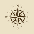 Free Wind Rose Royalty Free Stock Photography - 67935137