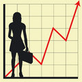 Free Business Chart And Woman Royalty Free Stock Photos - 680378