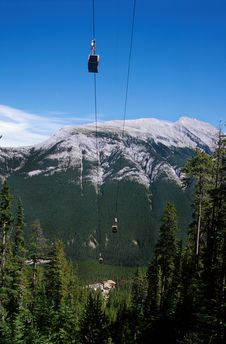 Free Sulphur Mountain Cable-car Stock Photography - 6900062