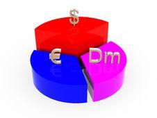 Free Symbols Of Monetary Units, Dollar Above. Stock Image - 7715951