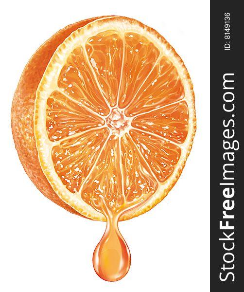 Oranges and drop