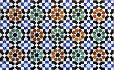 Pattern Of Decoration Stock Photography