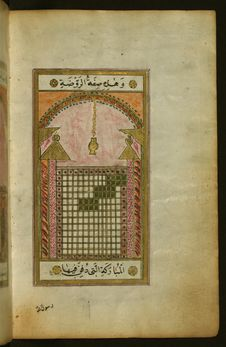 Free Illuminated Manuscript Of Collection Of Prayers For The Prophet Muhammad, The Right Side Of A Double Page Composition Featuring T Stock Photos - 88693243