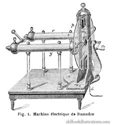 Free Ramsden Friction Machine Stock Photos - 92132433