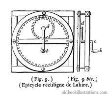 Free La Hire's Hypocycloidal Train Mechanism Stock Image - 92132751