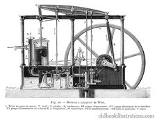 Free Watt's Steam Engine Royalty Free Stock Images - 92132789