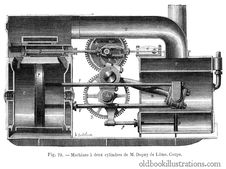 Free Two-Cylinder Steam Engine Stock Photos - 92132883