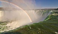 Free Niagara Falls - Horseshoe Falls 1 Royalty Free Stock Image - 9247806